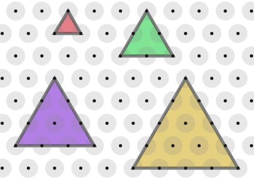 Four equilateral triangles drawn on an isometric grid with side lengths of 1, 2, 3 and 4