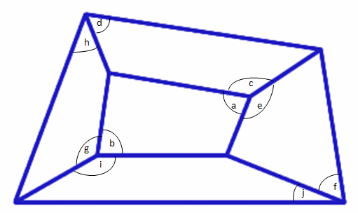 Cyclic Quadrilateral diagram