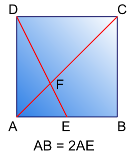 Annotated diagram of square