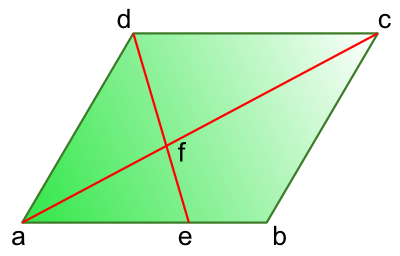 Annotated diagram of parallelogram