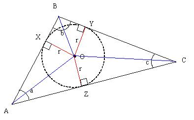 triangle with inscribed circle and bisectors