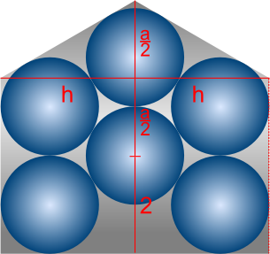 circles packed into pentagonal shape with labelling