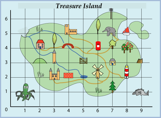 Treasure Map Coordinates Ks1