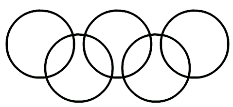 Five interlocking rings forming a W shape - the second overlaps the first, the third overlaps the second and so on.