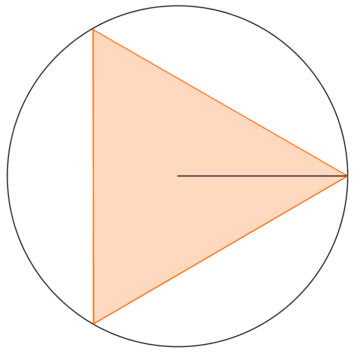 circle and unit radius 4 an introduction to trigonometric functions some of the most important elementary functions involve computations on the unit circle these \circular since the radius of the circle is one, then any point p(xy.