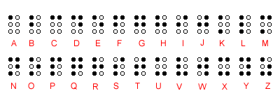 Braille Alphabet