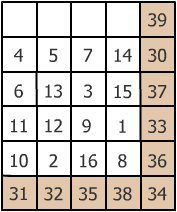 Magic Square solution