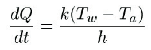 Wadhams_equation1