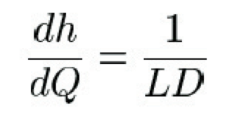 Wadhams_equation2
