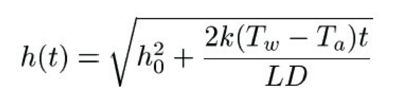 Wadhams_equation3
