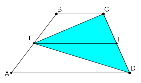Trapezium ABCD, AB has midpoint E and CD has midpoint F. Triangle CED is shaded blue. Line EF is marked.