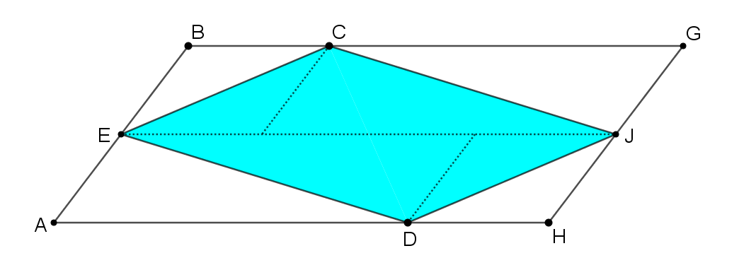 The previous picture now has a line through E and F which continues to the point J (the rotated point E), and lines parallel to AB passing through C and H (the rotated point B)