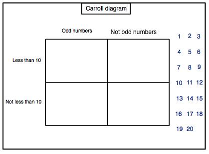 red dragonfly mathematics challenge pdf