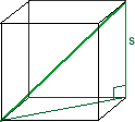 cube with diagonal axes