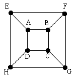 schlaefli diagram for cube