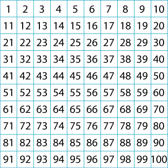 Pics Photos - Counting By 12s 100 Square Sheet B W Version Answers