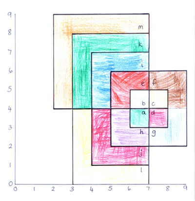 first diagram of possible squares