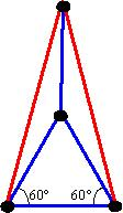 isosceles triangle#
