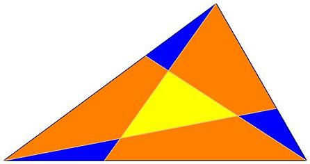 Second inner triangle