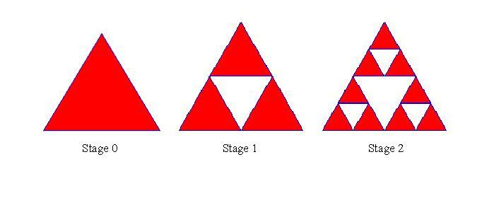 stages of Sierpinski triangle
