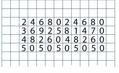 units digits of two, three, four and five times tables