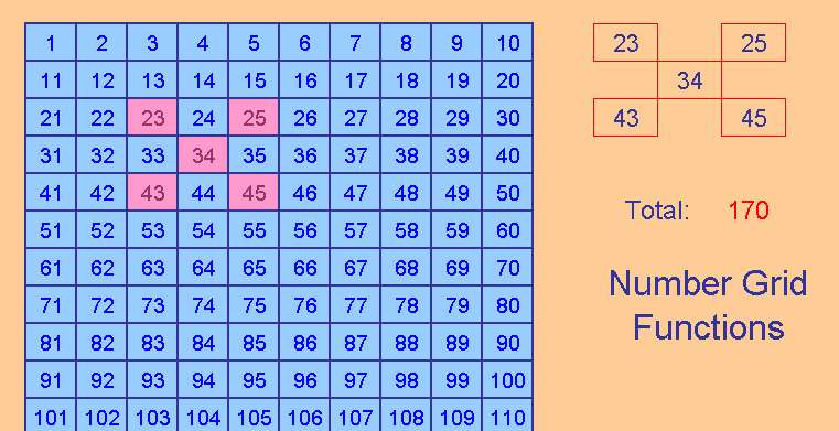 Number Grid Functions