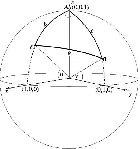 spherical triangle2