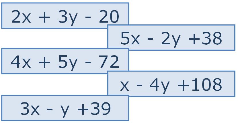 Matchless : nrich.maths.org