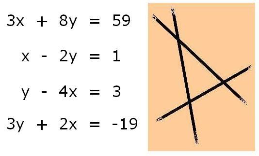 Negatively Triangular : nrich.maths.org