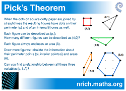 Pick's Theorem Poster icon