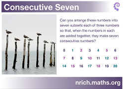 Consecutive Seven Poster icon