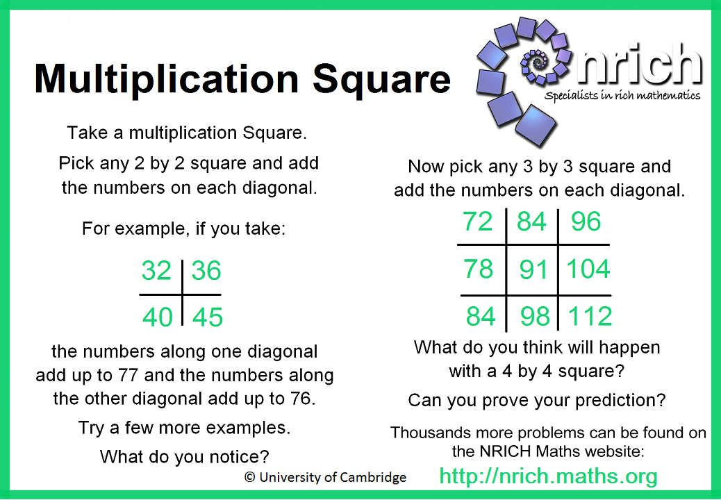 Multiplication Square Poster Nrich Maths Org