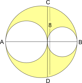 A yellow circle with diameter AB. Two white circles are drawn over it, with their centres on AB, so their diameters add up to the total length. CD is a chord of length 8 which is tangent to the two white circles.