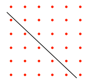 6x6 dots triangles