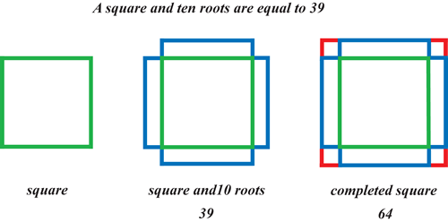 Ak-K Square plus 10 roots