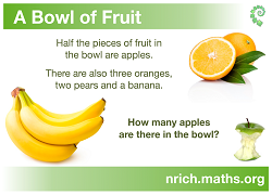 A Bowl of Fruit Poster icon