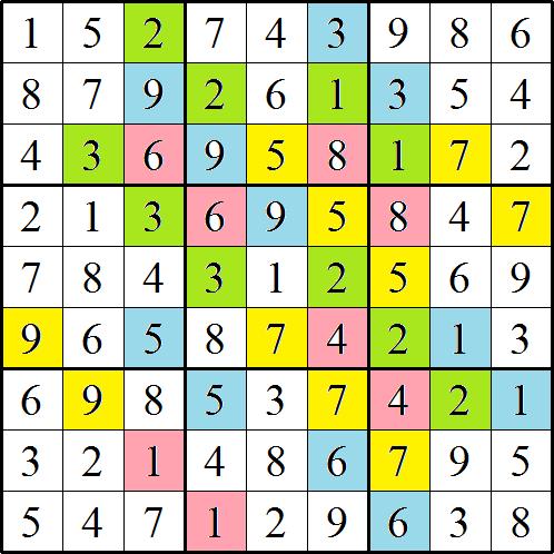 Rainstorm Sudoku : nrich.maths.org