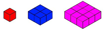 1 by 1 by 1, 2 by 2 by 1, 3 by 3 by 1 cuboids
