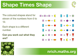 Shape Times Shape Poster icon