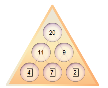 Screenshot of pyramid applet (3 levels)
