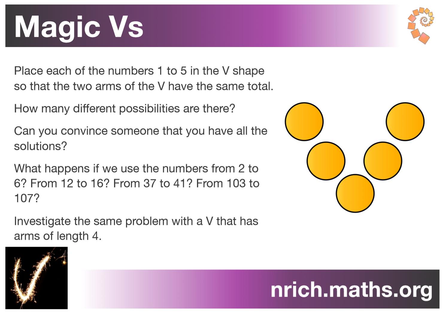 Magic Vs Poster : nrich.maths.org