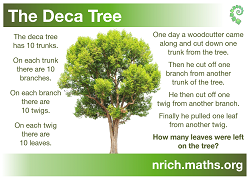 The Deca Tree Poster icon