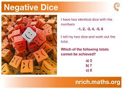 Negative Dice Poster icon