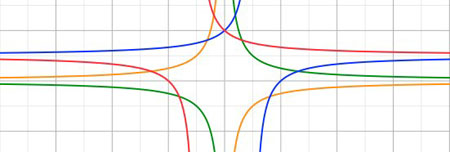 Image fo graphs