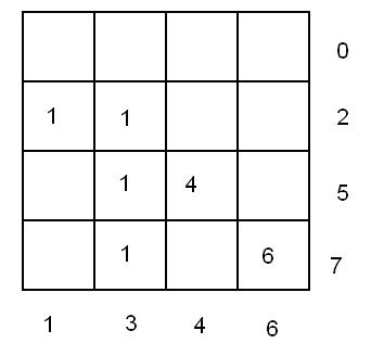 Draught Plans : nrich.maths.org