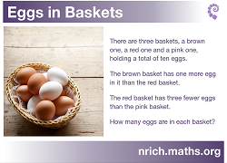 Eggs in Baskets Poster icon