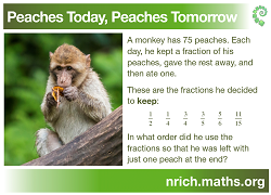 Peaches Today, Peaches Tomorrow Poster icon