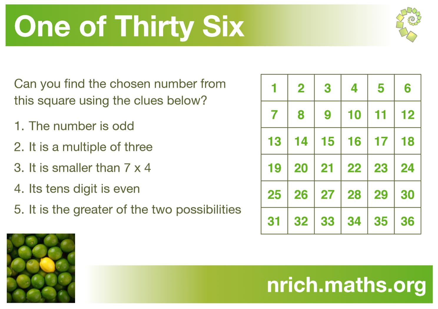 One of Thirty-six Poster : nrich.maths.org
