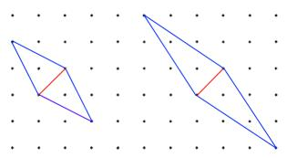 rhombuses with same diagonal