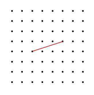 line joining two points